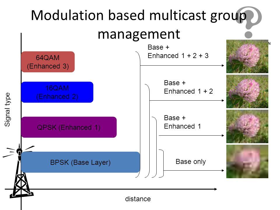 Modulation based multicast group management