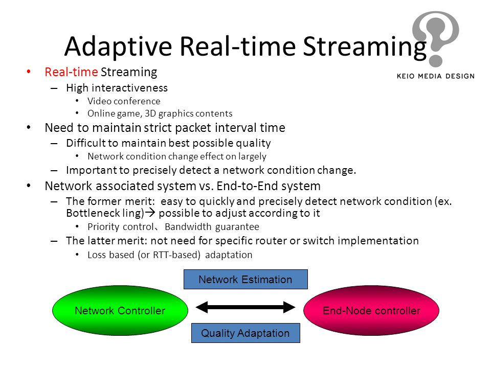 Adaptive Real-time Streaming