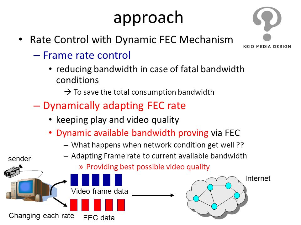approach Rate Control with Dynamic FEC Mechanism Frame rate control
