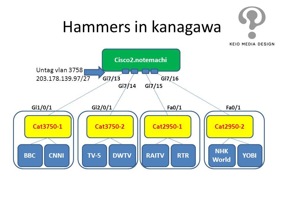 Hammers in kanagawa Cisco2.notemachi Untag vlan 3758 203.178.139.97/27