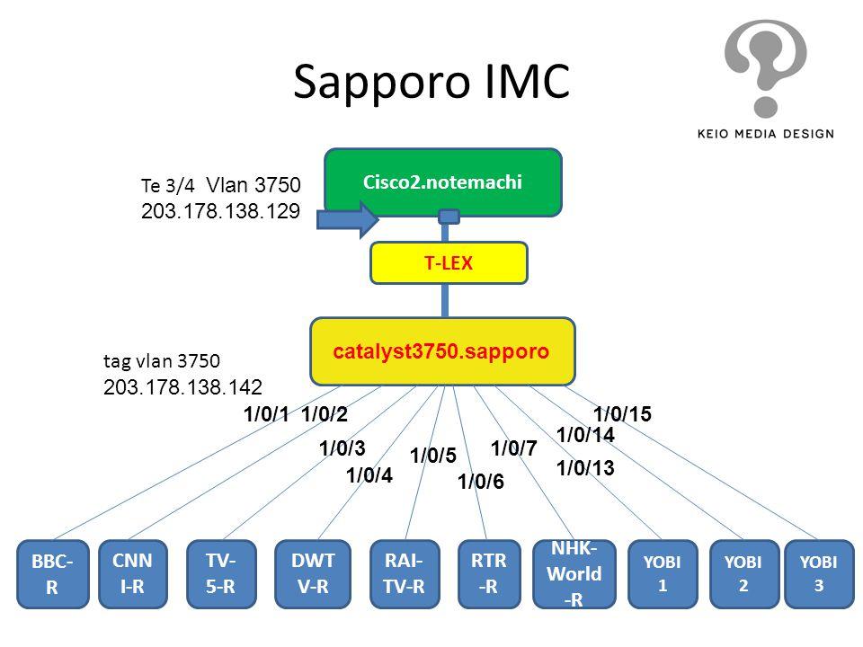 Sapporo IMC Cisco2.notemachi Te 3/4 Vlan 3750 203.178.138.129 T-LEX