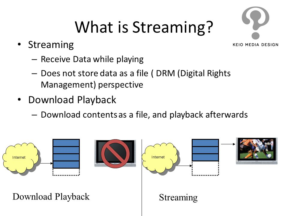 What is Streaming Streaming Download Playback