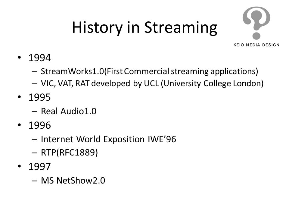 History in Streaming 1994 1995 1996 1997 Real Audio1.0