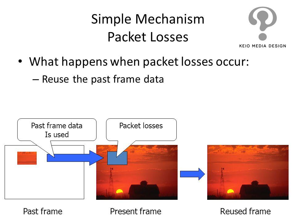 Simple Mechanism Packet Losses