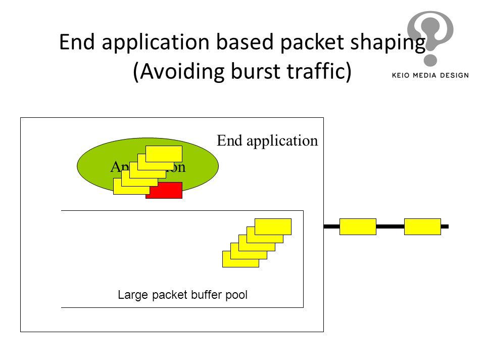 End application based packet shaping (Avoiding burst traffic)
