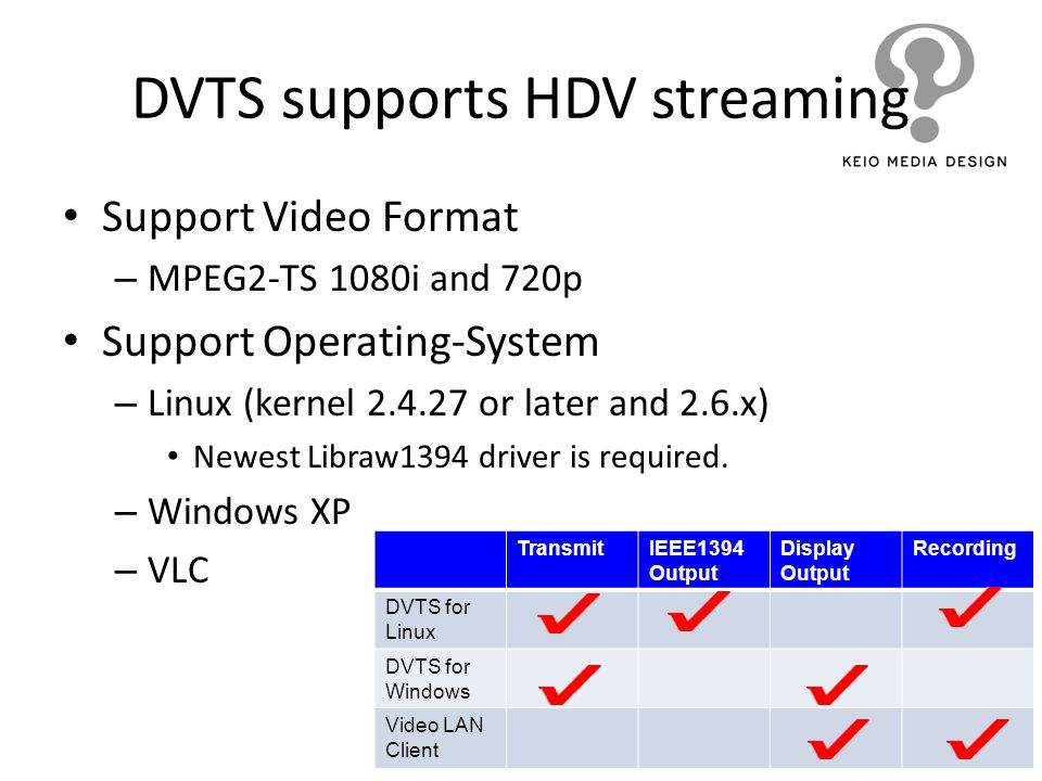 DVTS supports HDV streaming