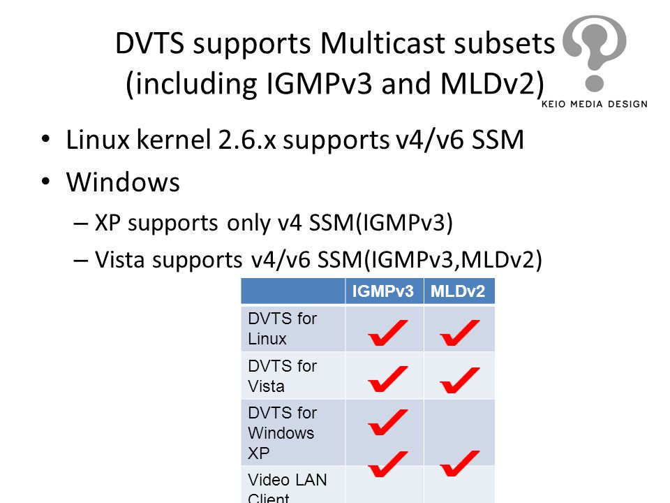 DVTS supports Multicast subsets (including IGMPv3 and MLDv2)