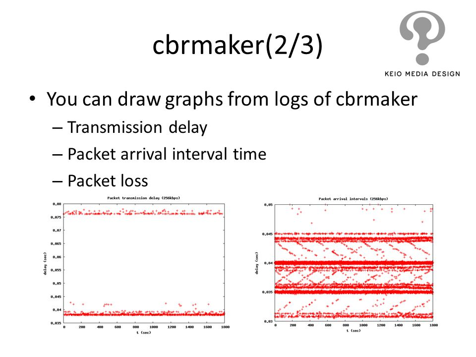 cbrmaker(2/3) You can draw graphs from logs of cbrmaker