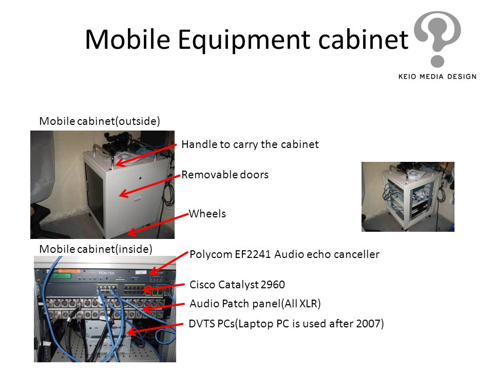 Mobile Equipment cabinet