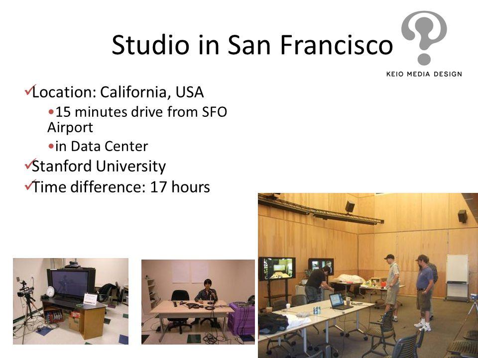 Studio in San Francisco