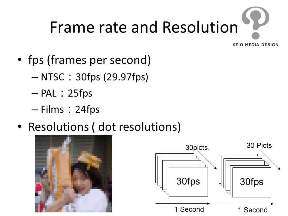 Frame rate and Resolution