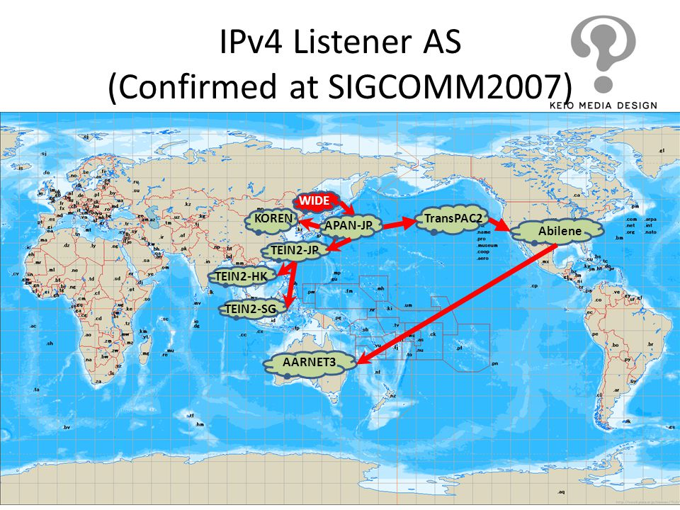 IPv4 Listener AS (Confirmed at SIGCOMM2007)