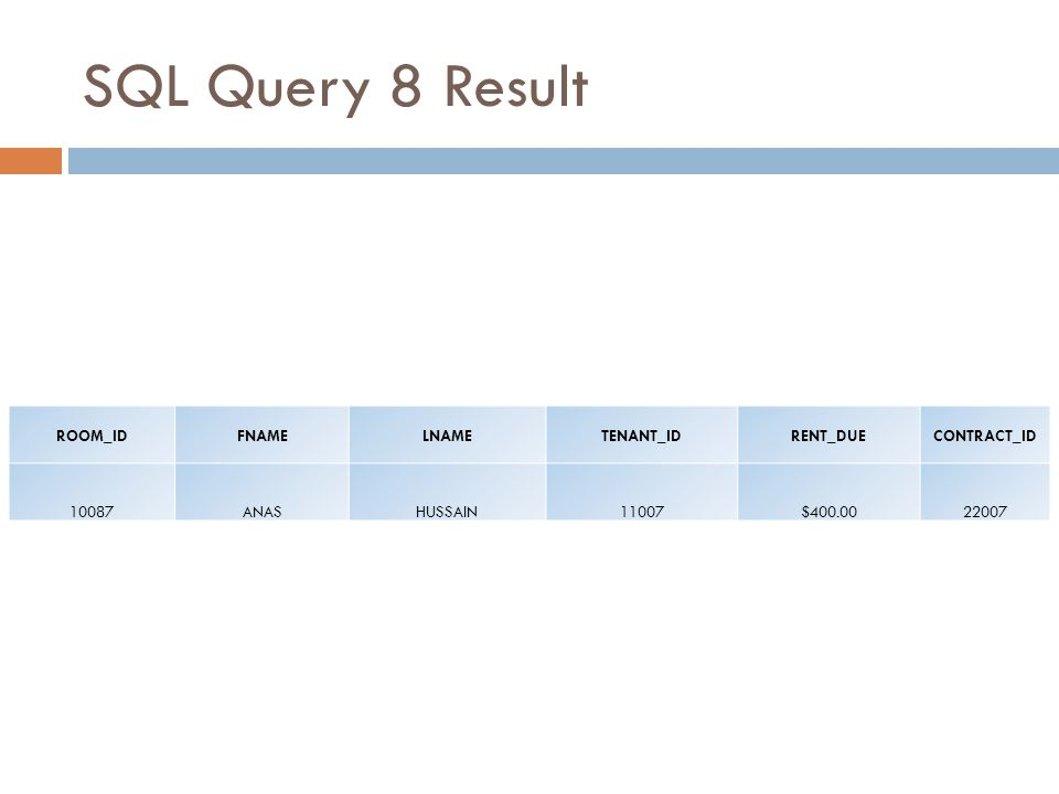 SQL Query 8 Result ROOM_ID FNAME LNAME TENANT_ID RENT_DUE CONTRACT_ID
