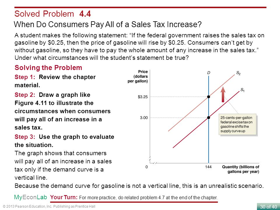 Solved Problem 4.4 When Do Consumers Pay All of a Sales Tax Increase