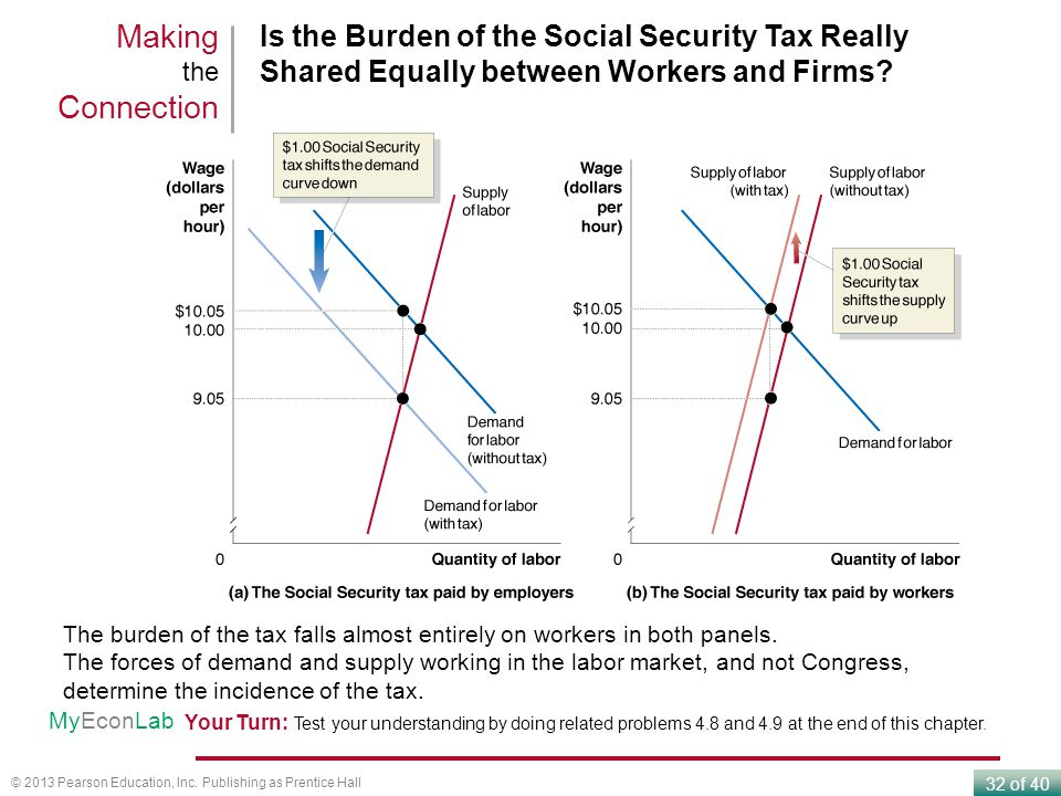 Making the Connection Is the Burden of the Social Security Tax Really Shared Equally between Workers and Firms