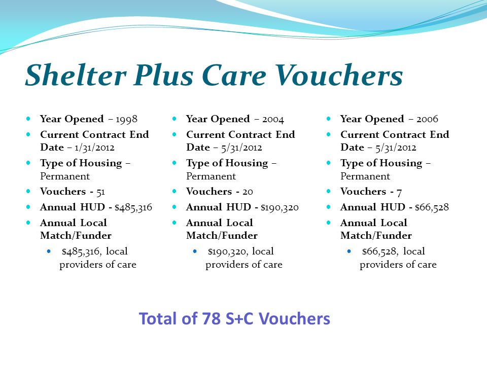 Shelter Plus Care Vouchers