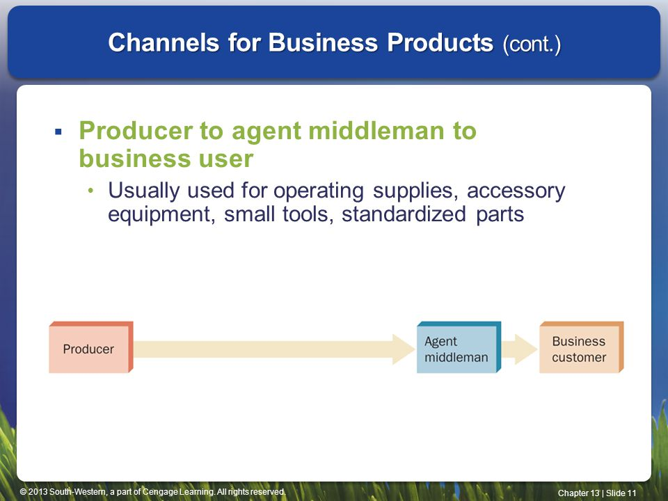 Channels for Business Products (cont.)