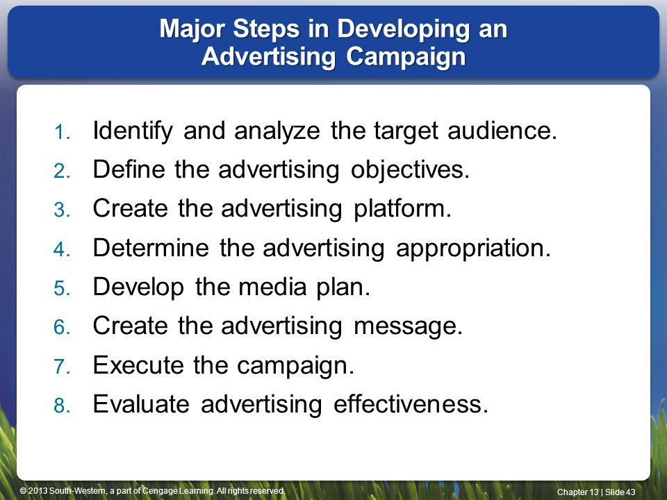 Major Steps in Developing an Advertising Campaign