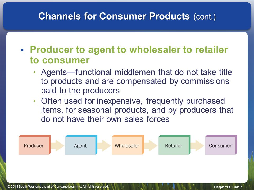 Channels for Consumer Products (cont.)