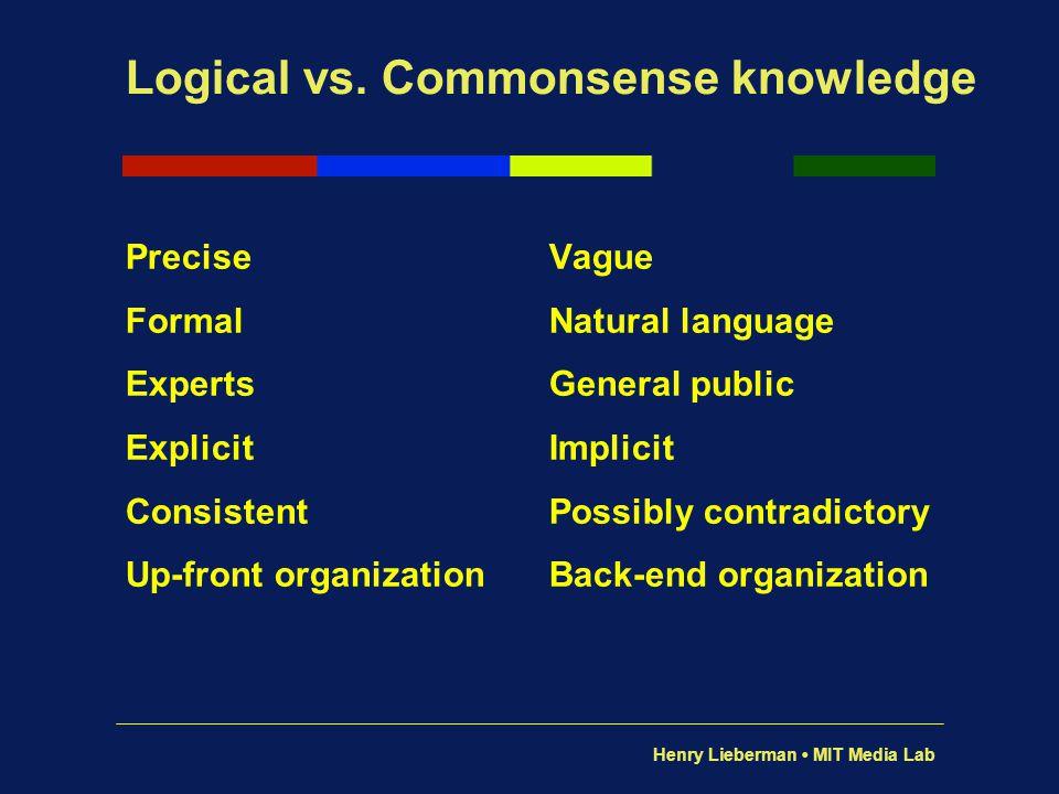 Logical vs. Commonsense knowledge