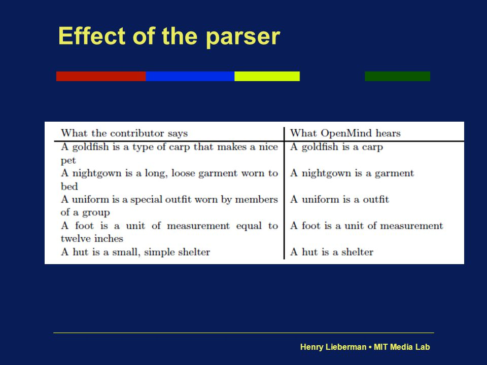 Effect of the parser