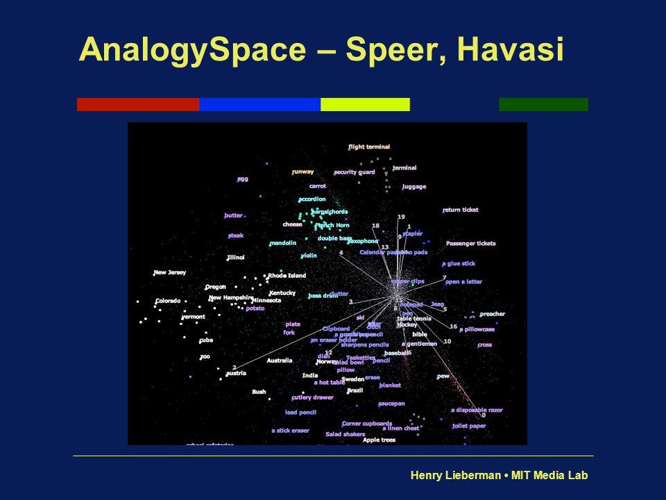 AnalogySpace – Speer, Havasi