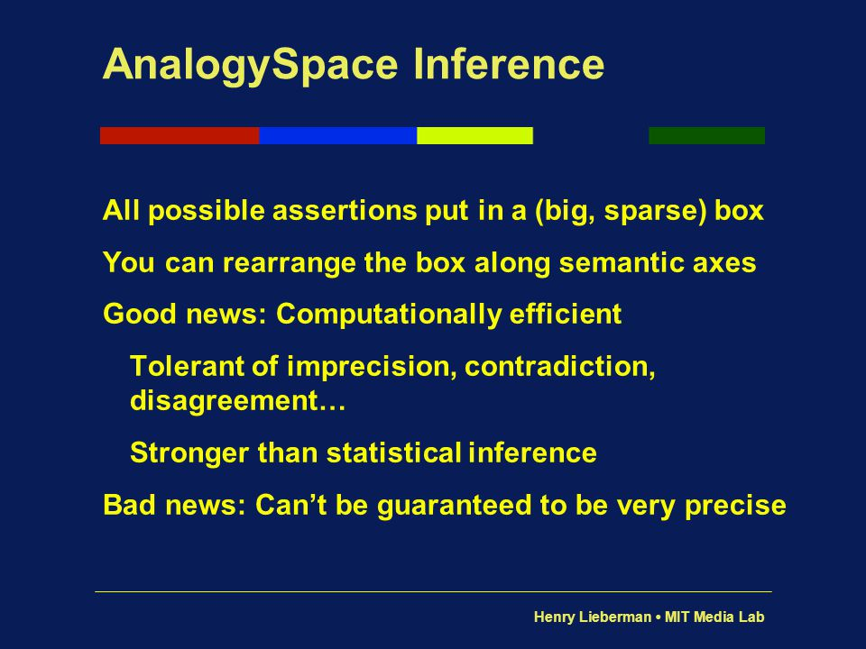 AnalogySpace Inference