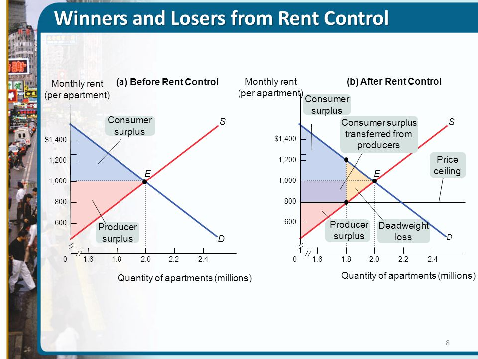 Winners and Losers from Rent Control