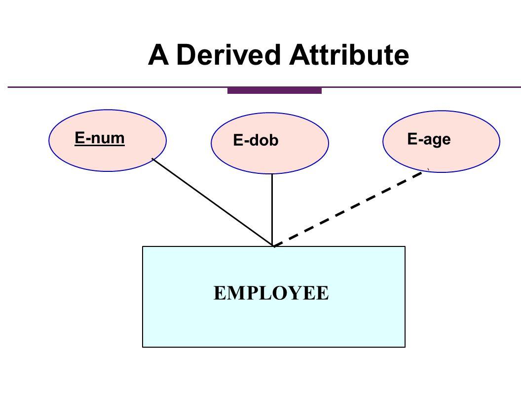 A Derived Attribute E-num E-dob E-age EMPLOYEE