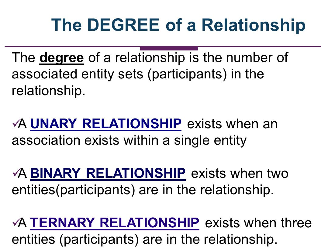 The DEGREE of a Relationship