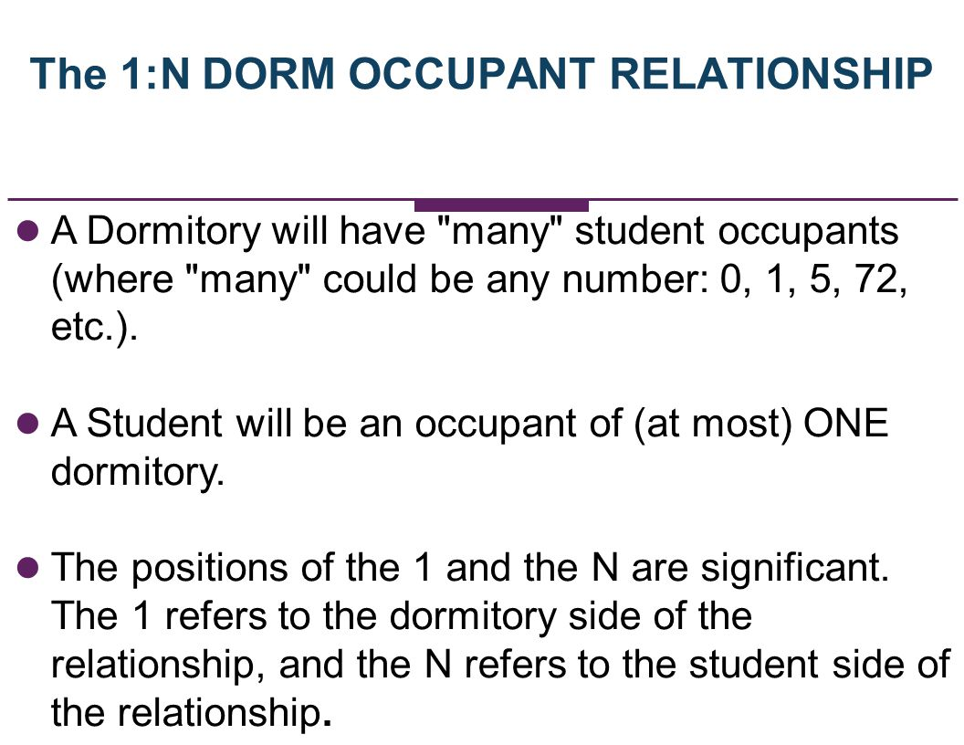 The 1:N DORM OCCUPANT RELATIONSHIP