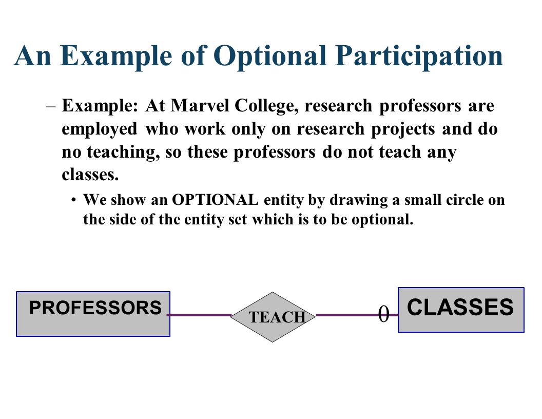 An Example of Optional Participation