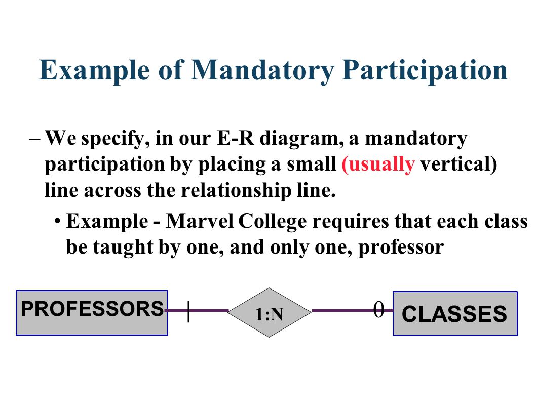Example of Mandatory Participation