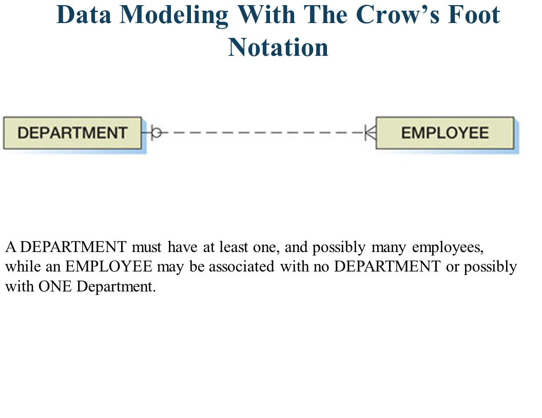 Data Modeling With The Crow's Foot Notation