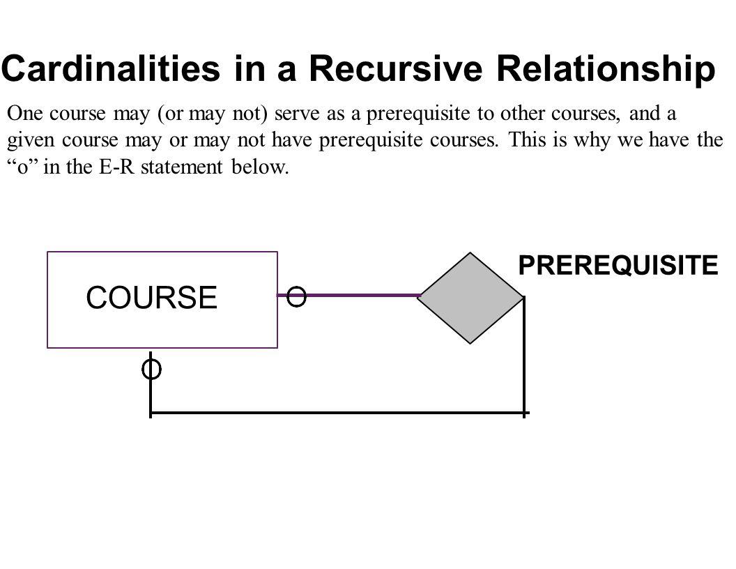 Cardinalities in a Recursive Relationship