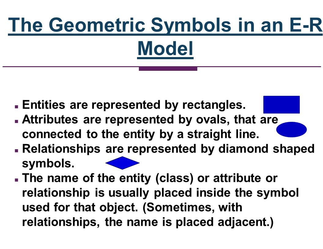 The Geometric Symbols in an E-R Model