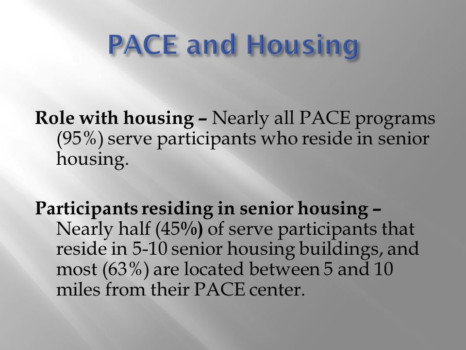 PACE and Housing Role with housing – Nearly all PACE programs (95%) serve participants who reside in senior housing.