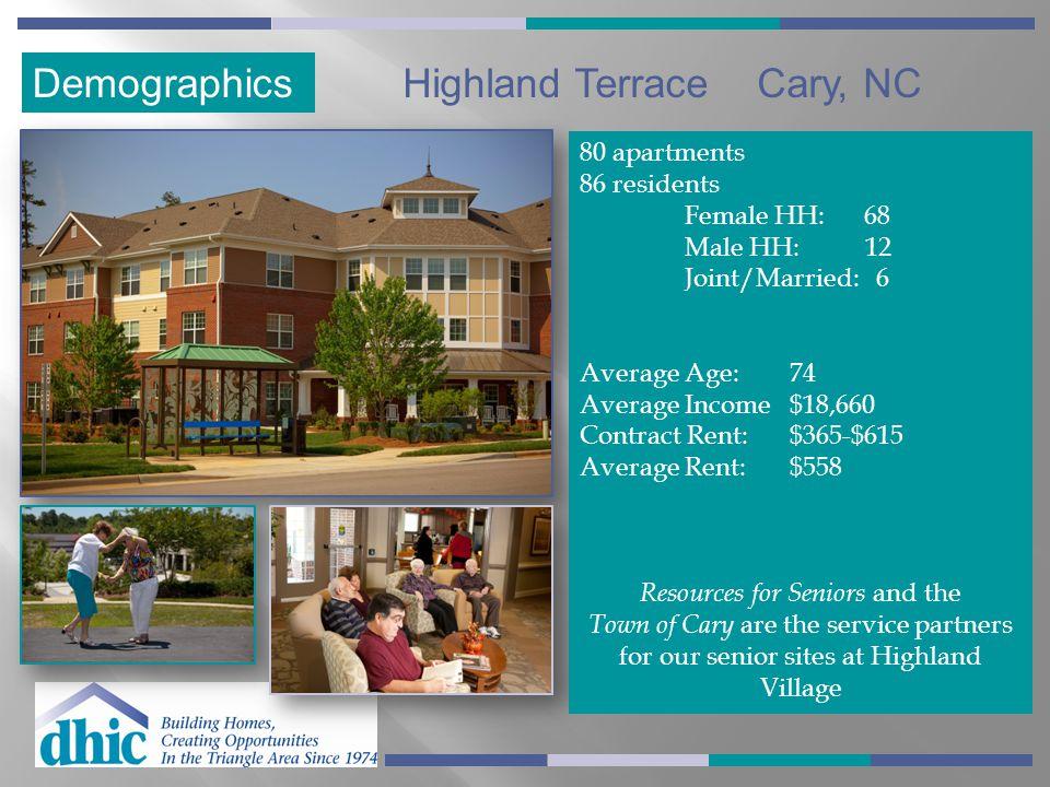 Highland Terrace Cary, NC