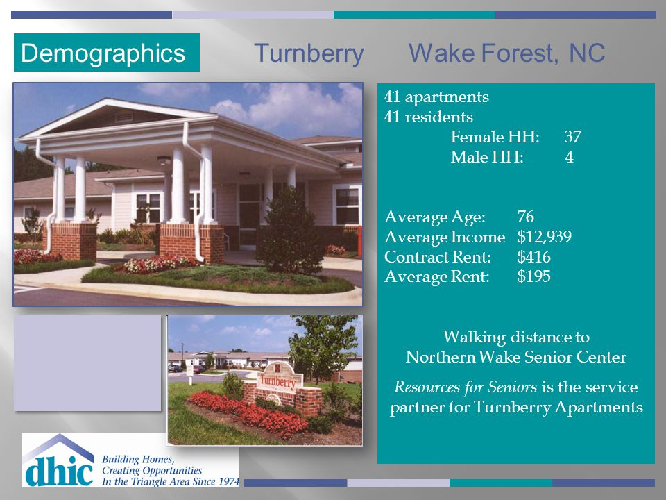 Turnberry Wake Forest, NC