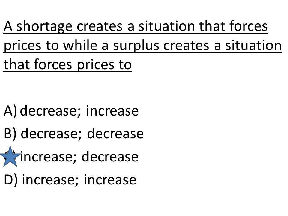A shortage creates a situation that forces prices to while a surplus creates a situation that forces prices to