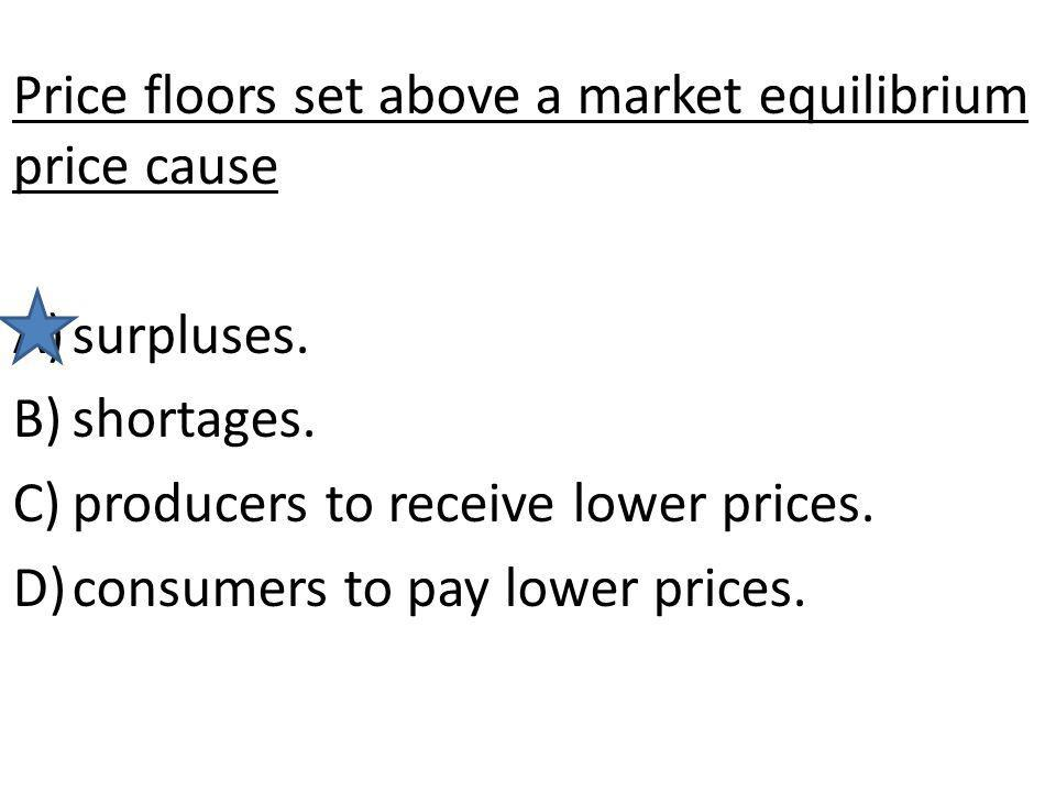 Price floors set above a market equilibrium price cause