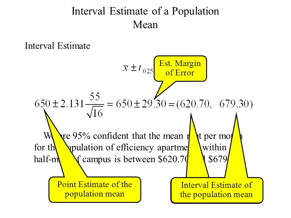 Interval Estimate of a Population Mean