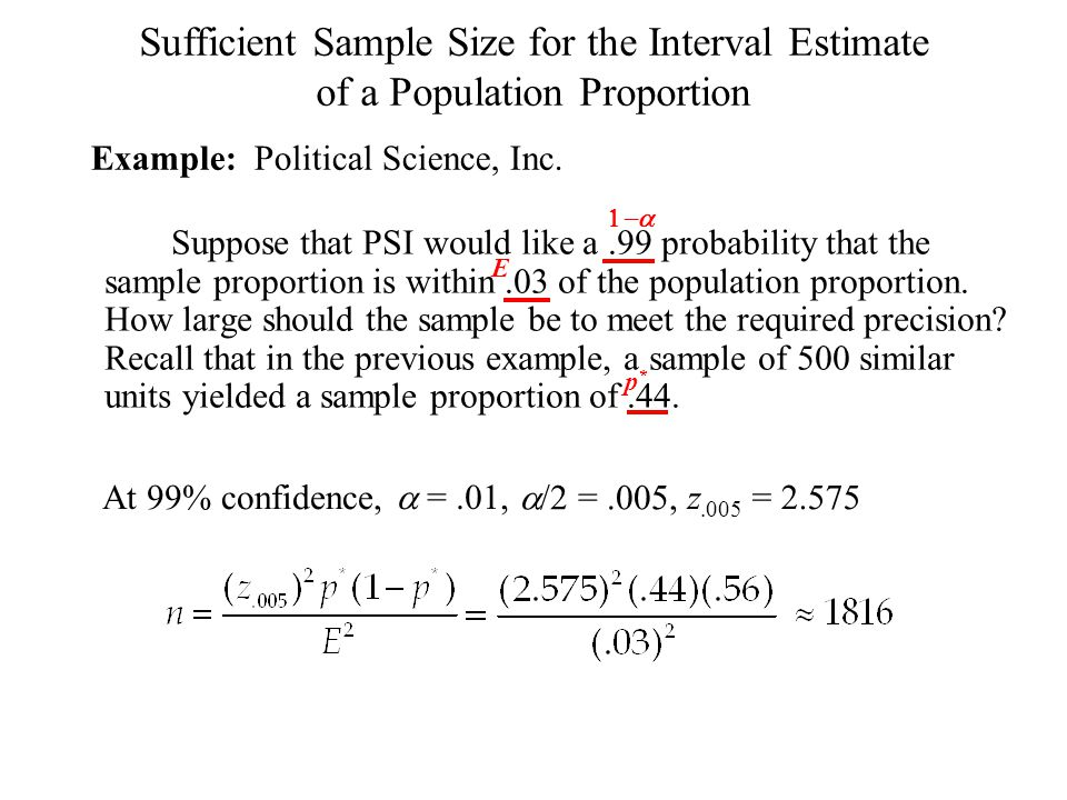 Sufficient Sample Size for the Interval Estimate of a Population Proportion