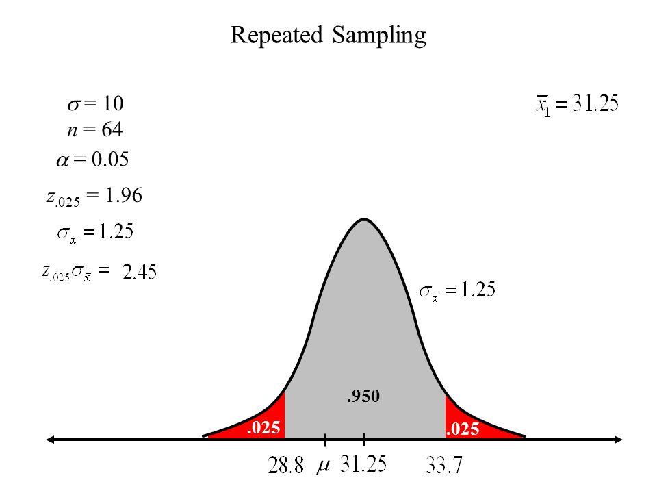 Repeated Sampling s = 10 n = 64 a = 0.05 z.025 = 1.96 .025 .950 