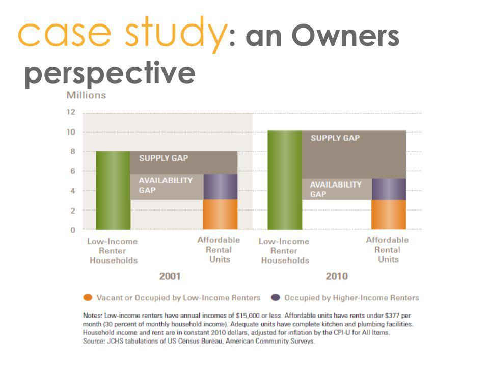 case study: an Owners perspective
