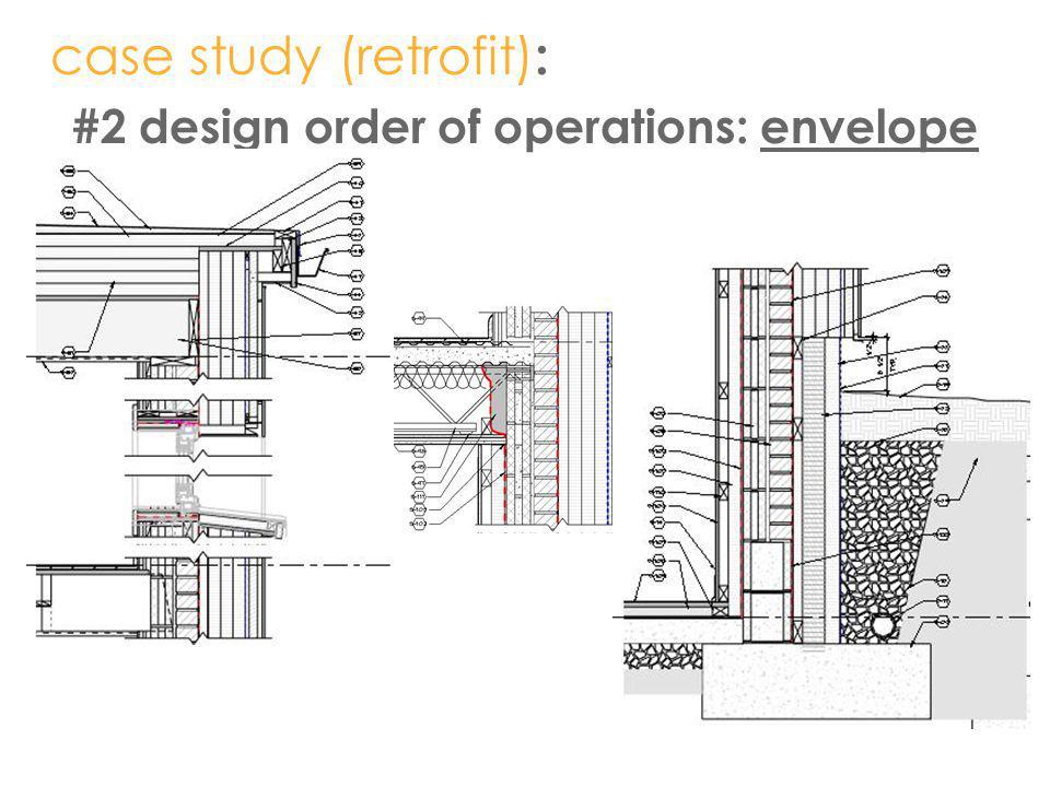 #2 design order of operations: envelope