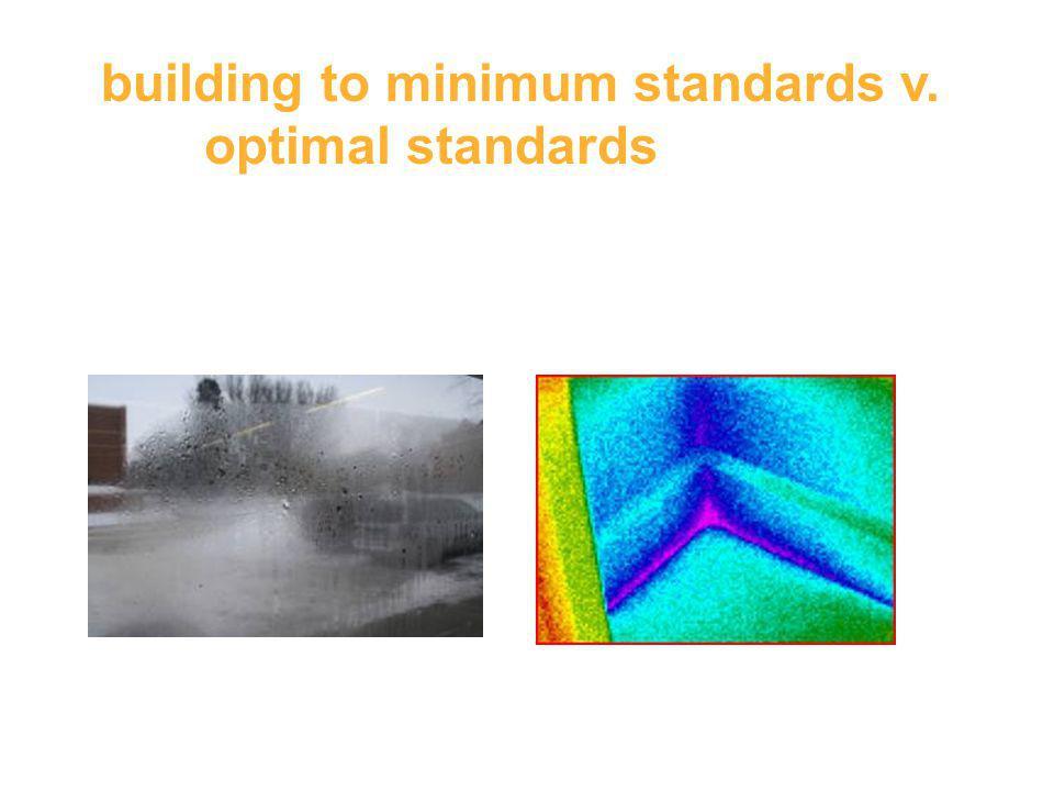 building to minimum standards v. optimal standards