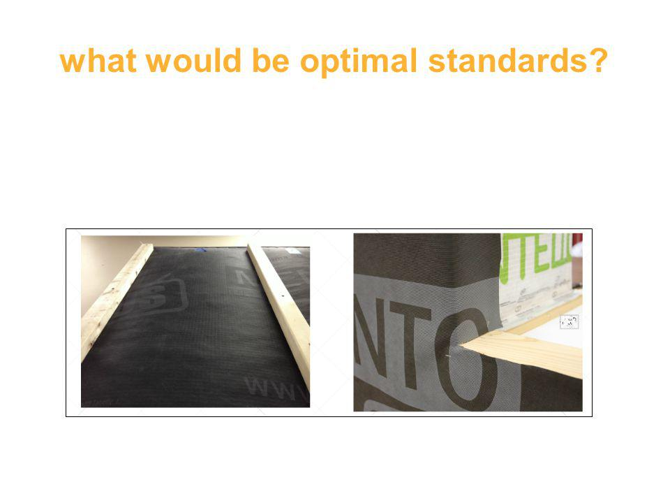 what would be optimal standards