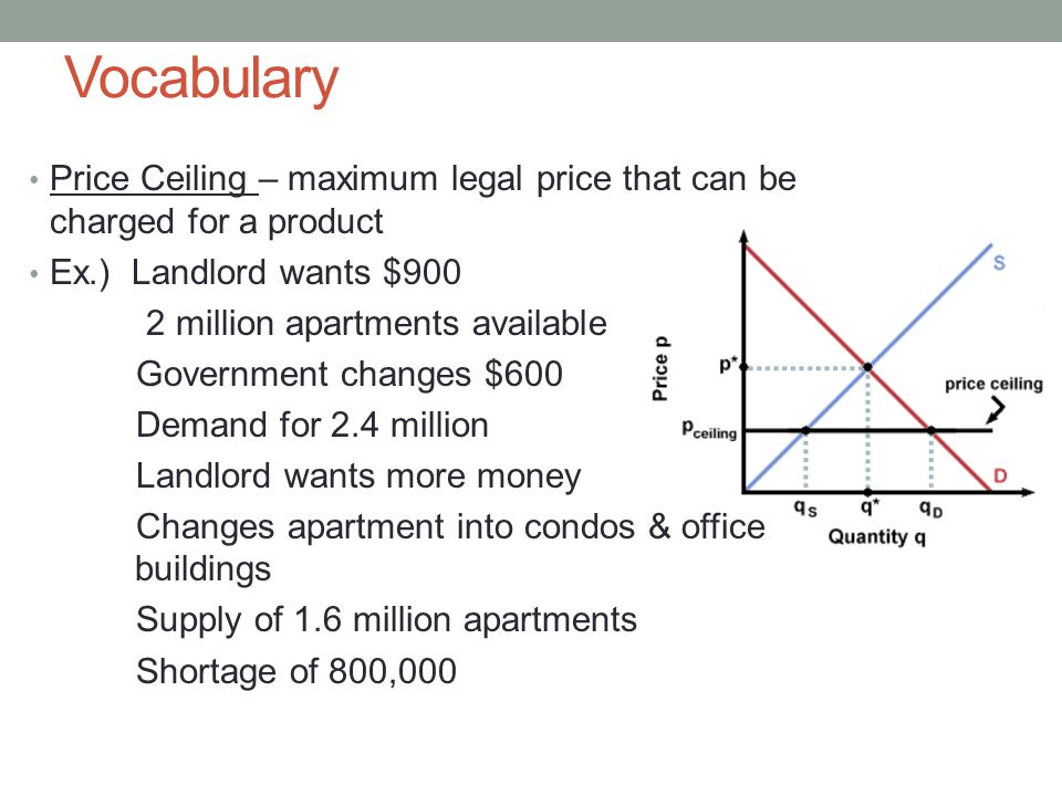 Vocabulary Price Ceiling – maximum legal price that can be charged for a product. Ex.) Landlord wants $900.