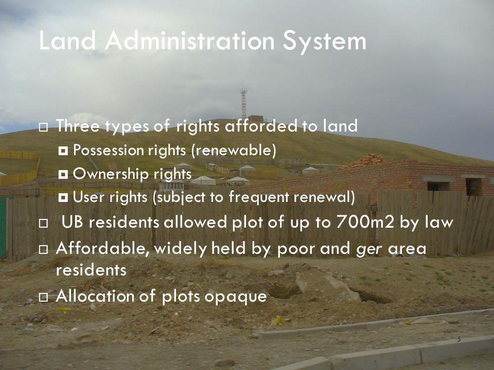 Land Administration System